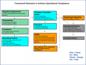 Framework elements to achieve operational compliance