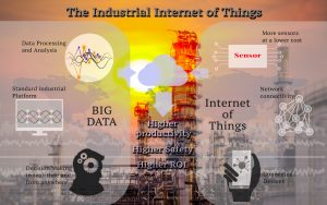 Industry 4.0 and Industrial internet of things concept image. Double exposure of the industrial internet of things process diagram on factory facility background.